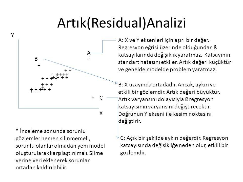 Artık(Residual)Analizi + + ++ + + + + ++++ + + + + + + + + + + A B C Y X A: X ve Y eksenleri için aşırı bir değer. Regresyon eğrisi üzerinde olduğunda