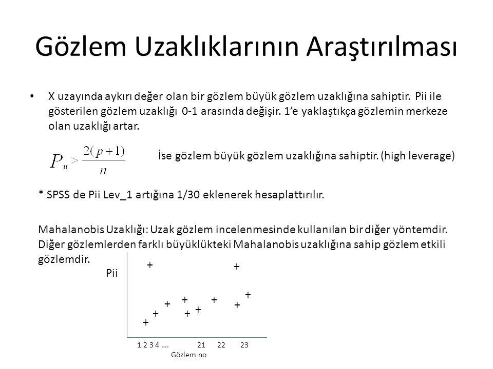 Aykırı Gözlemlerin incelenmesi • Model bozukluklarının ve aykırı değerlerin belirlenmesinde kullanılan ölçülerdir.