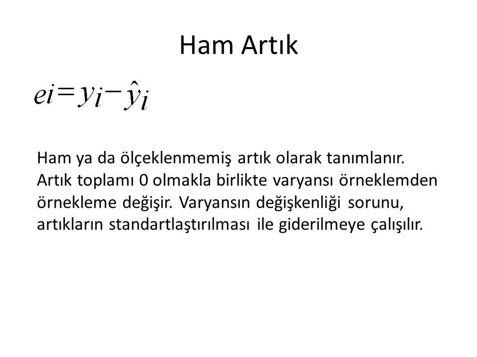 Ham Artık Ham ya da ölçeklenmemiş artık olarak tanımlanır. Artık toplamı 0 olmakla birlikte varyansı örneklemden örnekleme değişir. Varyansın değişken