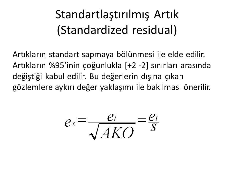 Standartlaştırılmış Artık (Standardized residual) Artıkların standart sapmaya bölünmesi ile elde edilir. Artıkların %95'inin çoğunlukla [+2 -2] sınırl