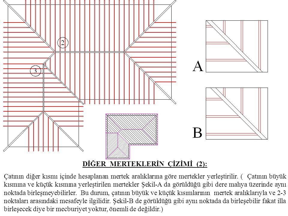 KÖŞELERDE MERTEKLERİN YERLEŞTİRİLMESİ: Çatı saçaklarında mertek uçlarında aralıklar ( L ) sabit kalır fakat merteklerin eğik mahyaya bağlandığı uçlar ( b') arası sıklaştırılır.