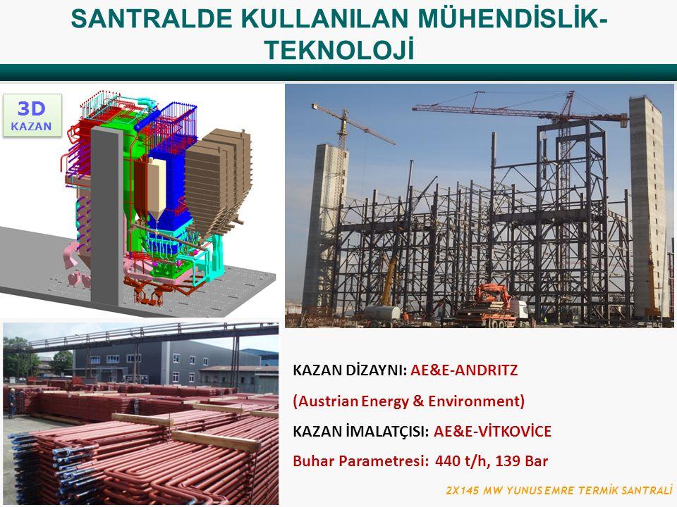 SANTRALDE KULLANILAN MÜHENDİSLİK- TEKNOLOJİ KAZAN DİZAYNI: AE&E-ANDRITZ (Austrian Energy & Environment) KAZAN İMALATÇISI: AE&E-VİTKOVİCE Buhar Parametresi: 440 t/h, 139 Bar 2X145 MW YUNUS EMRE TERMİK SANTRALİ 3D KAZAN 3D KAZAN