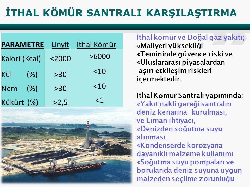 YERLİ-İTHAL KÖMÜR SANTRALI YATIRIM MALİYETİ KARŞILAŞTIRMALARI ÇİN VE BATI TEKNOLOJİSİ KARŞILAŞTIRMASI YERLİ KÖMÜRDE  Türkiye'de düşük kalorili linyite dayalı Çin referansı yoktur  Batı Teknolojisi EPC maliyeti 1200-1400 €/Kw İTHAL KÖMÜRDE  Çin Teknolojisi EPC maliyeti 900 – 1100 $/kW  Batı Teknolojisi EPC maliyeti 1100-1300 €/kW Parametrelere göre; Kazan dizaynı, Kömür hazırlama Kül sevk ve depolama Baca gazı arıtma tesislerinin değerlendirildiğinde, Linyit Santralının ilk Yatırım bedeli yüksektir.