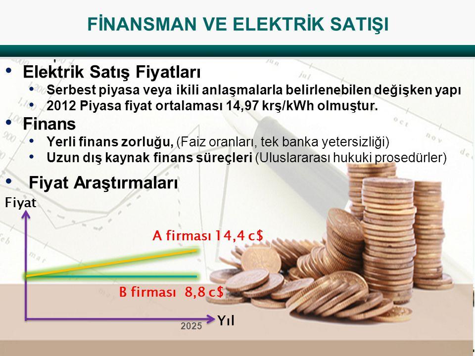 FİNANSMAN VE ELEKTRİK SATIŞI • Elektrik Satış Fiyatları • Serbest piyasa veya ikili anlaşmalarla belirlenebilen değişken yapı • 2012 Piyasa fiyat ortalaması 14,97 krş/kWh olmuştur.