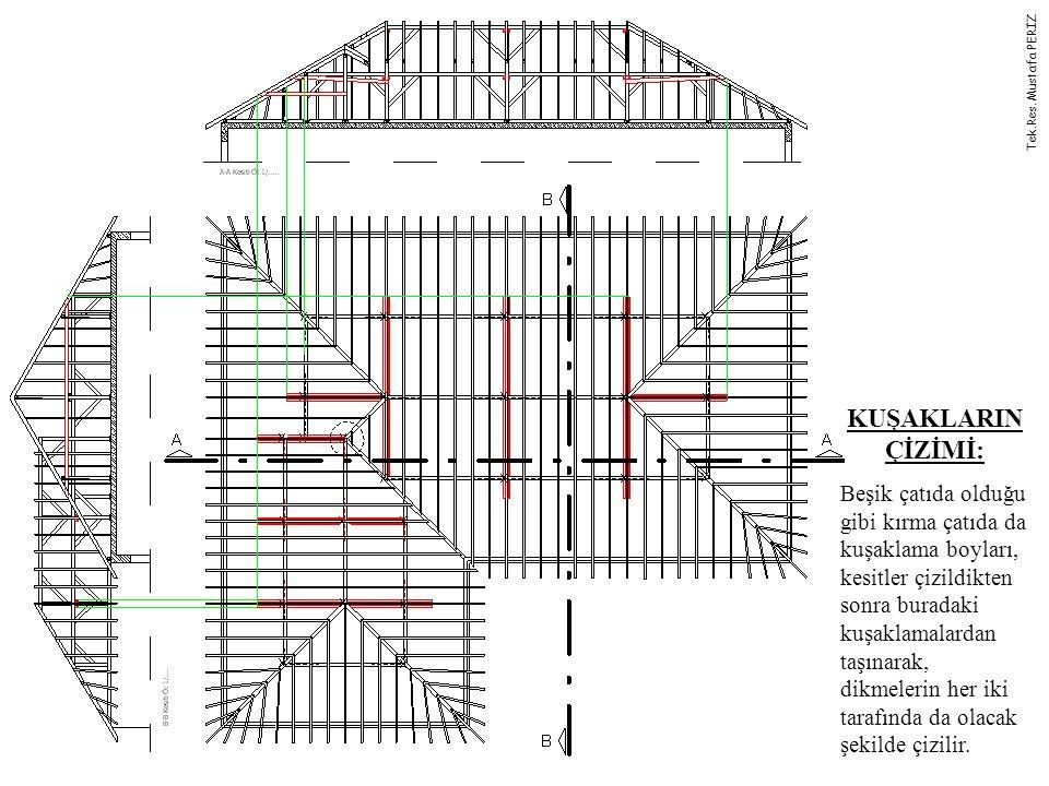 KUŞAKLARIN ÇİZİMİ: Beşik çatıda olduğu gibi kırma çatıda da kuşaklama boyları, kesitler çizildikten sonra buradaki kuşaklamalardan taşınarak, dikmelerin her iki tarafında da olacak şekilde çizilir.