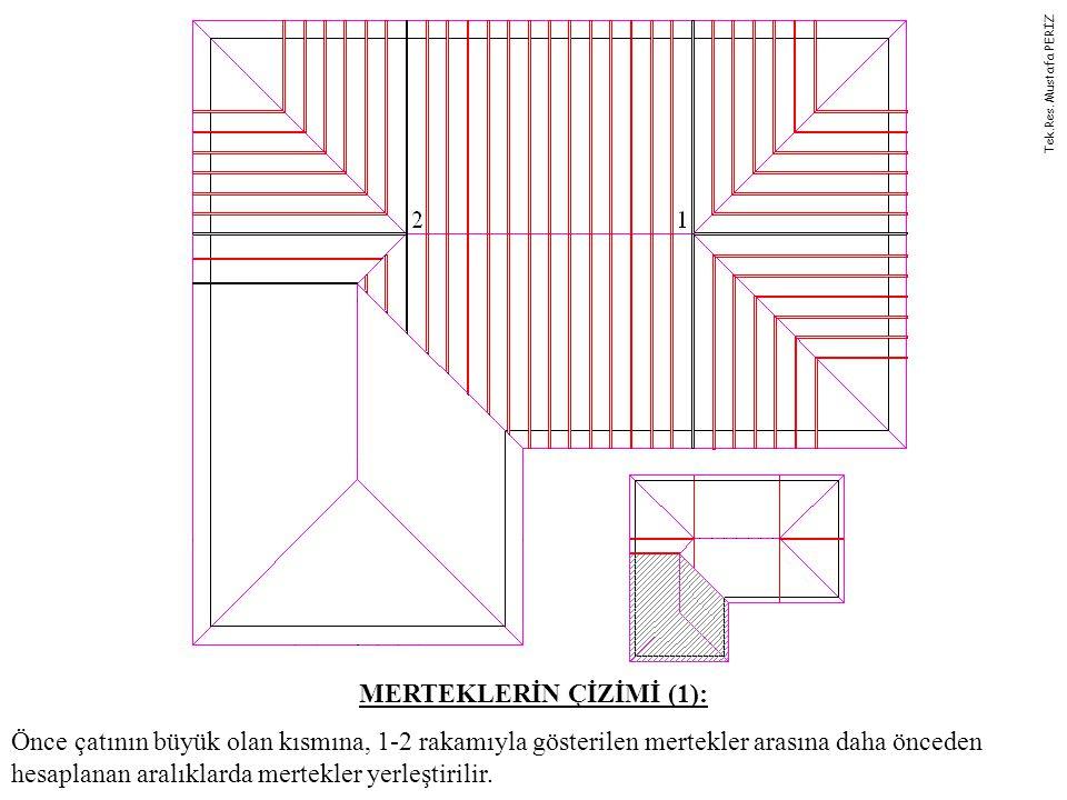MERTEKLERİN ÇİZİMİ (1): Önce çatının büyük olan kısmına, 1-2 rakamıyla gösterilen mertekler arasına daha önceden hesaplanan aralıklarda mertekler yerleştirilir.