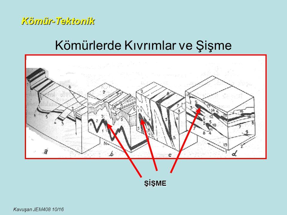 Kömürlerde Kıvrımlar ve Şişme Kömür-Tektonik ŞİŞME Kavuşan JEM408 10/16