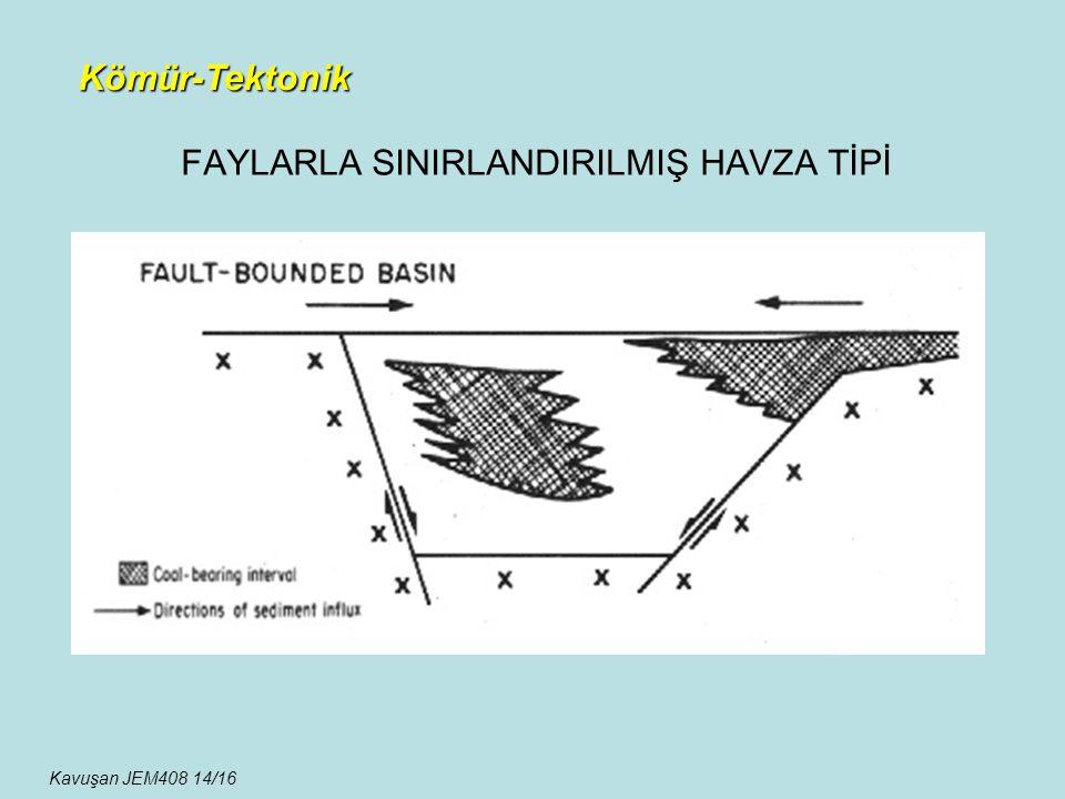 FAYLARLA SINIRLANDIRILMIŞ HAVZA TİPİ Kömür-Tektonik Kavuşan JEM408 14/16