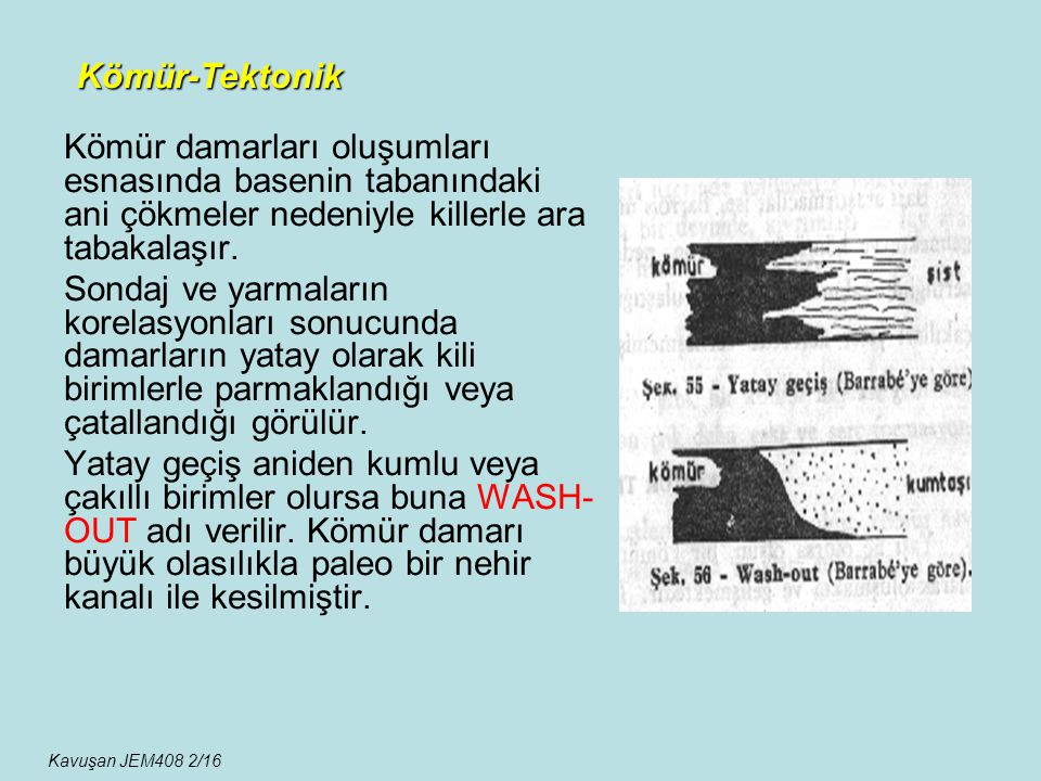 ASİMETİK ÖN ÇUKUR HAVZA TİPİ Kömür-Tektonik Kavuşan JEM408 13/16