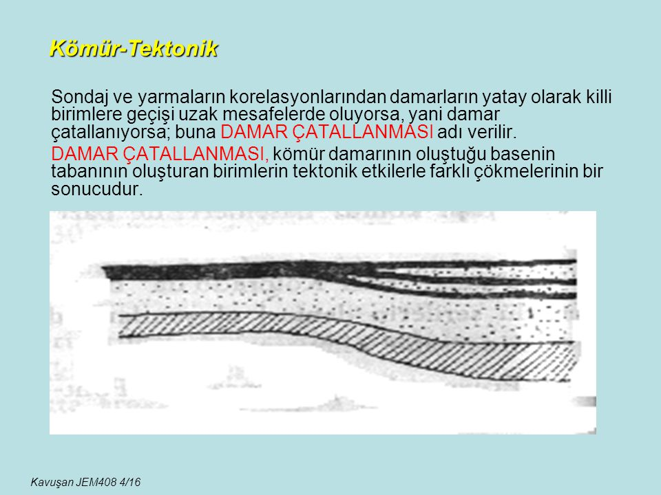 Sondaj ve yarmaların korelasyonlarından damarların yatay olarak killi birimlere geçişi uzak mesafelerde oluyorsa, yani damar çatallanıyorsa; buna DAMA