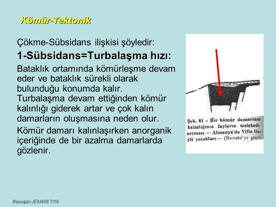 Çökme-Sübsidans ilişkisi şöyledir: 1-Sübsidans=Turbalaşma hızı: Bataklık ortamında kömürleşme devam eder ve bataklık sürekli olarak bulunduğu konumda