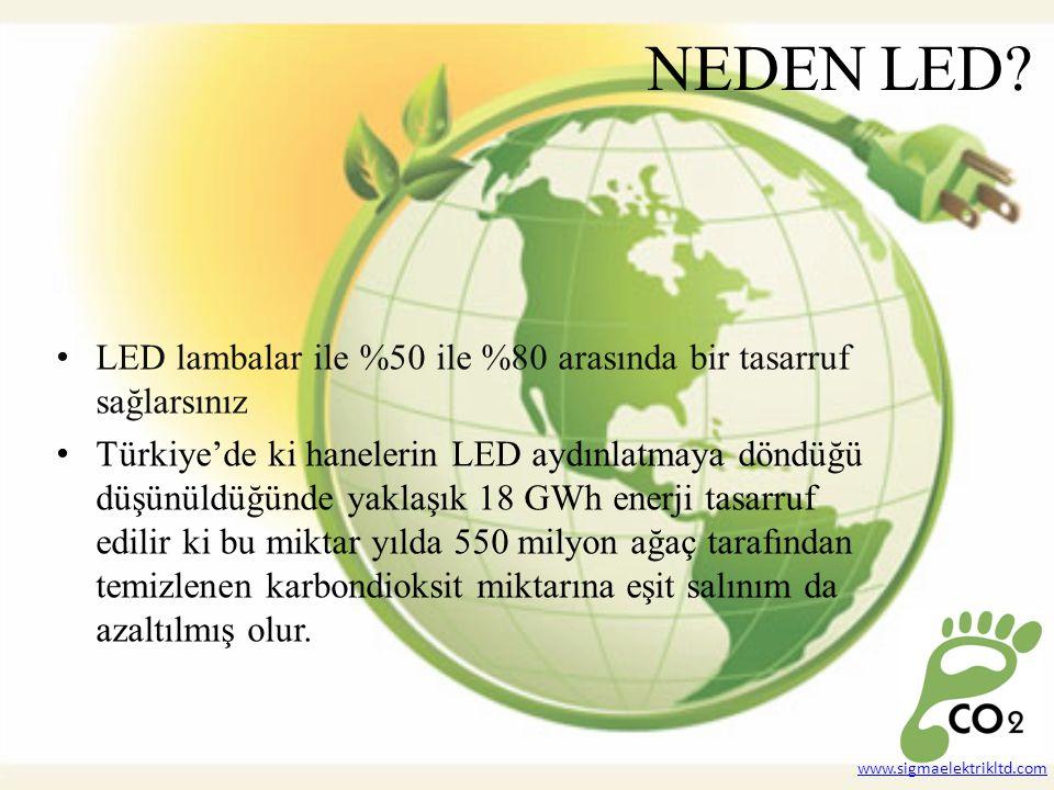 NEDEN LED? •LED lambalar ile %50 ile %80 arasında bir tasarruf sağlarsınız •Türkiye'de ki hanelerin LED aydınlatmaya döndüğü düşünüldüğünde yaklaşık 1