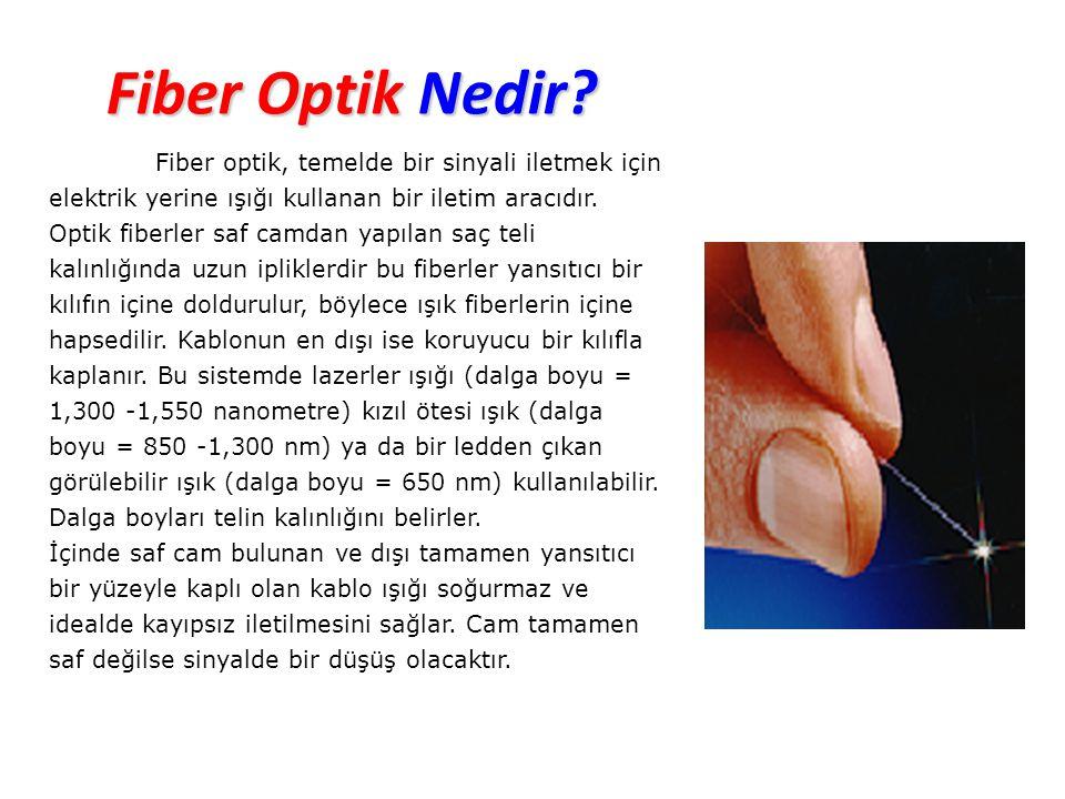 Fiber Optik Haberleşmesi