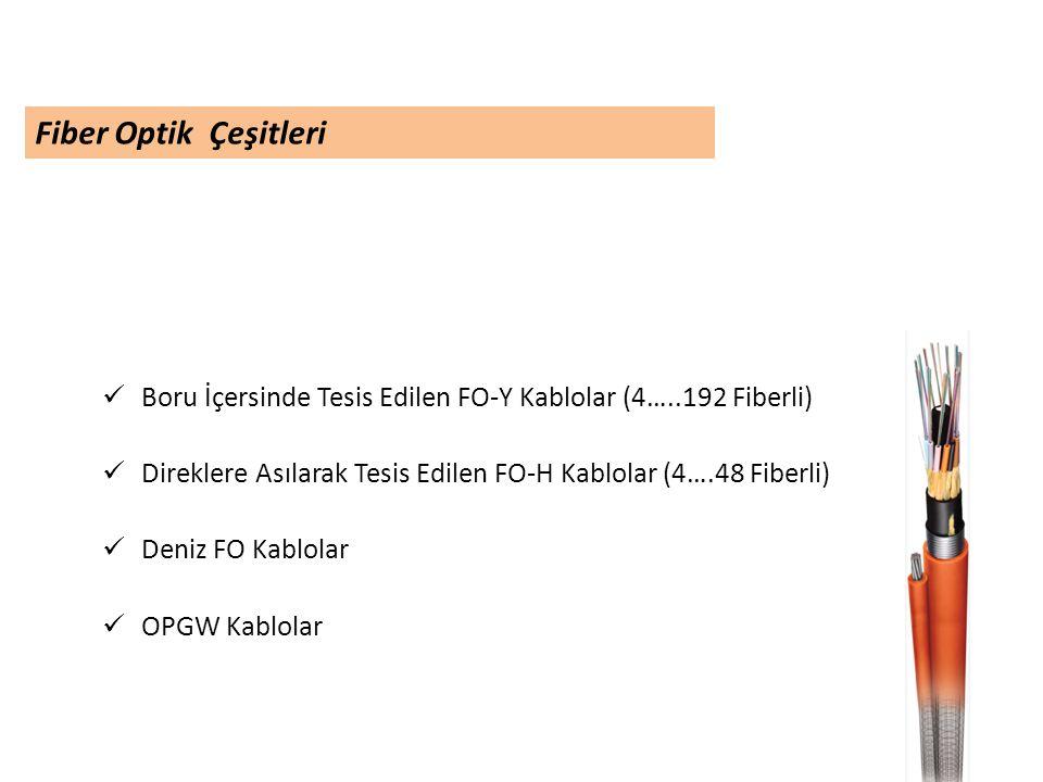 Boru İçersinde Tesis Edilen FO-Y Kablolar (4…..192 Fiberli)  Direklere Asılarak Tesis Edilen FO-H Kablolar (4….48 Fiberli)  Deniz FO Kablolar  OPGW Kablolar Fiber Optik Çeşitleri