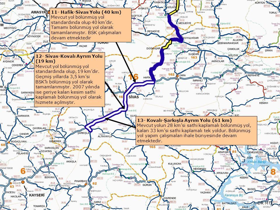 11- Hafik-Sivas Yolu (40 km) Mevcut yol bölünmüş yol standardında olup 40 km'dir. Tamamı bölünmüş yol olarak tamamlanmıştır. BSK çalışmaları devam etm