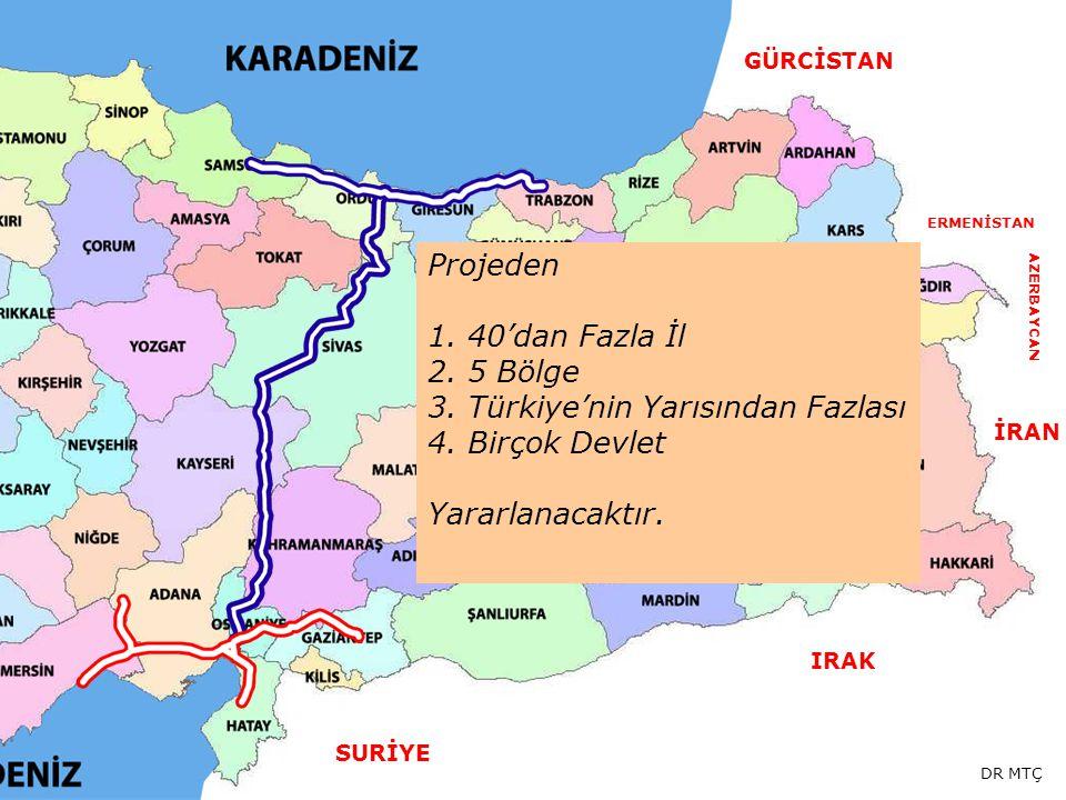 GÜRCİSTAN ERMENİSTAN AZERBAYCAN İRAN SURİYE IRAK Projeden 1.40'dan Fazla İl 2.5 Bölge 3.Türkiye'nin Yarısından Fazlası 4.Birçok Devlet Yararlanacaktır