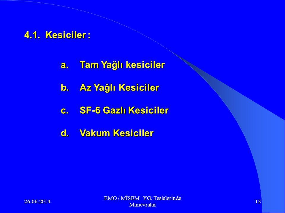 26.06.2014 EMO / MİSEM YG. Tesislerinde Manevralar 11 4.YG. TEÇHİZATI 4.1. Kesiciler, 4.2. Ayırıcılar 4.3 Metal Mahfazalı Modüler Hücreler (MMMH) 4.4