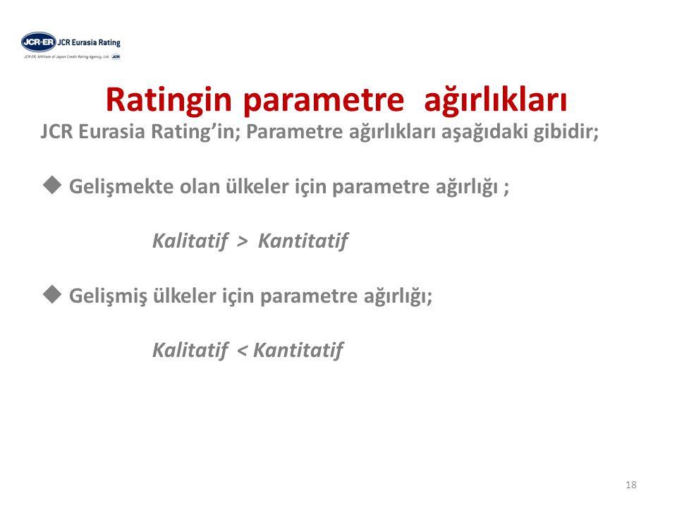 Ratingin parametreleri JCR ER Rating Skoring parametreleri içerisinde yer alan aşağıdaki başlıklara Uluslar arası, Ülke, sektör ve firma bazında her biri ayrı ayrı değerlendirilir.