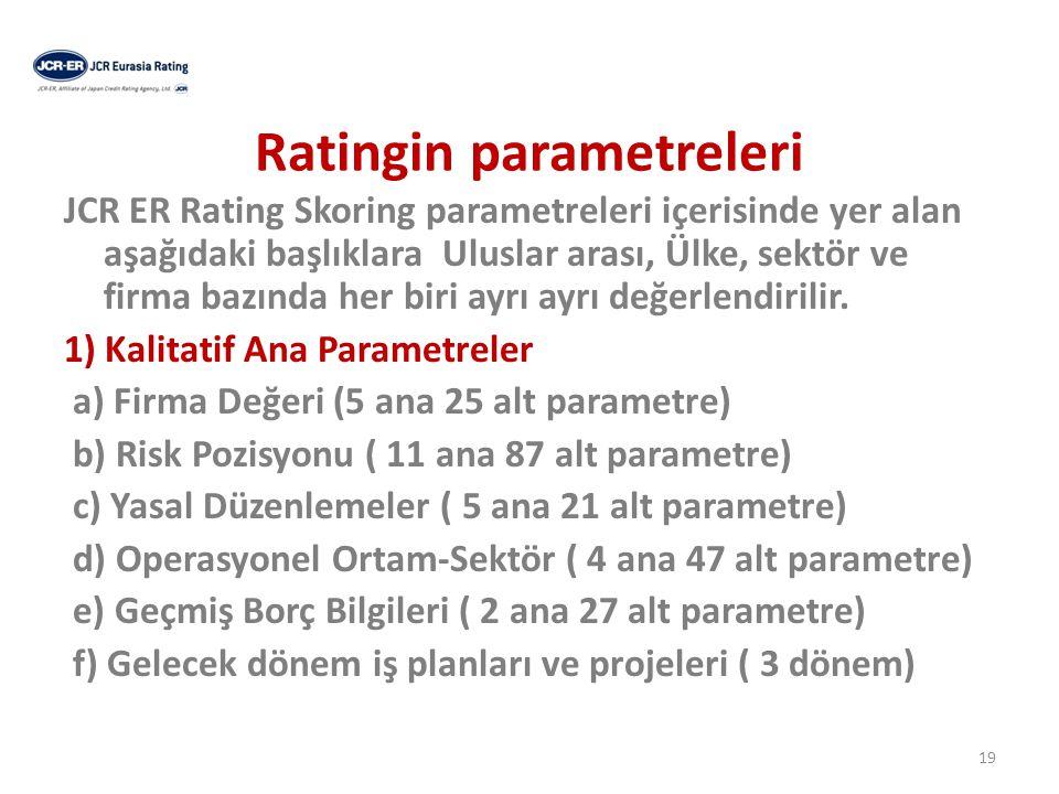 Ratingin parametreleri 2) Kantitatif Ana Parametreler a) Finansal Bilgiler (bağımsız denetimden geçmiş tablolar) - Bilanço (3 yıllık) - Gelir Tablosu (3 yıllık) - Nakit Akım Tablosu (3 yıllık) b) Rasyolar (3 Yıllık) - Karlılık ( 28 adet) - Gelir gider yapısı ( 12 adet) - Likidite (13 adet) 20