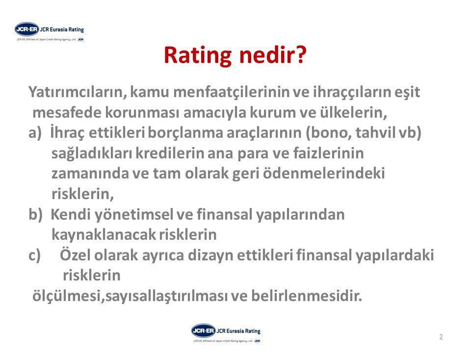 Rating ne değildir.