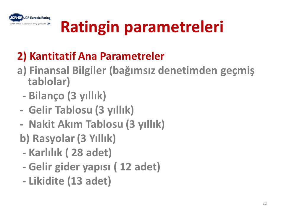 Ratingin parametreleri - Sermaye Yeterliliği ( 5 adet) -Etkinlik (12 adet) -Aktif kalitesi ( 5 adet) -Dövize duyarlılık ( 5 adet ) - Borçluluk durumu ( 10 adet) Skoring' ten elde edilen sonuçların üzerine firmanın gelecek 3 dönem Nakit akımlarının senaryoları oturtularak Rating sonucuna ulaşılır.