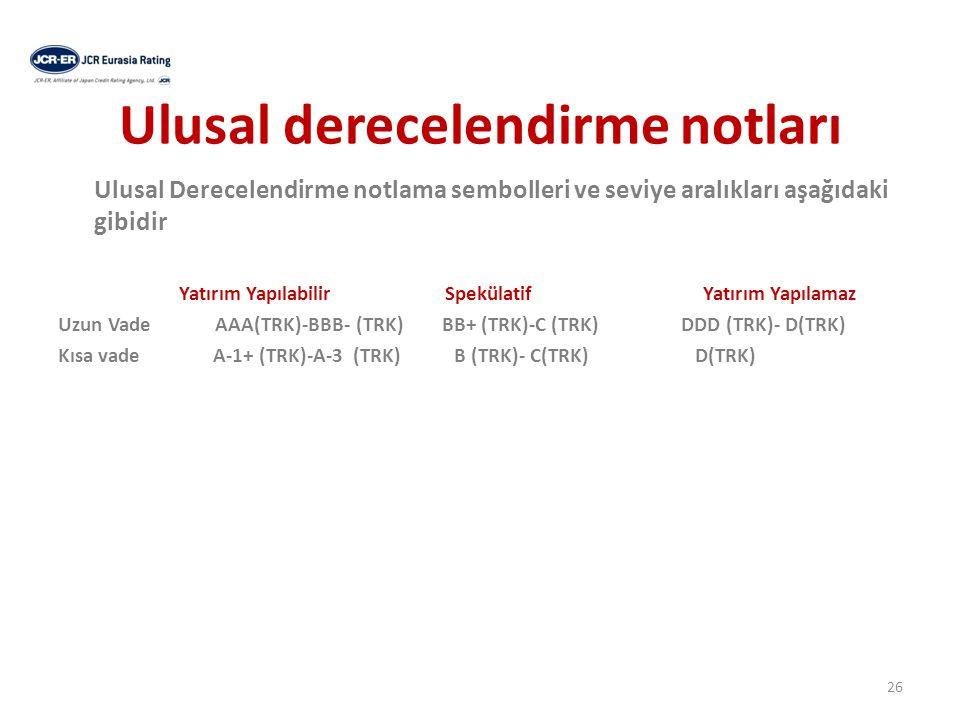 Ratingi belirleyici diğer parametreler (+)-(-): Kredi notlarının göreli durumlarını belirtmek amacıyla + veya - eklenebilir.