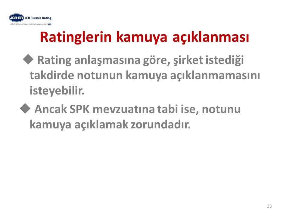 Rating prensiplerimiz  Borçluların geri ödeme kabiliyetlerinin bağımsız bir statüyle derecelendirilmesi ana amaçtır.