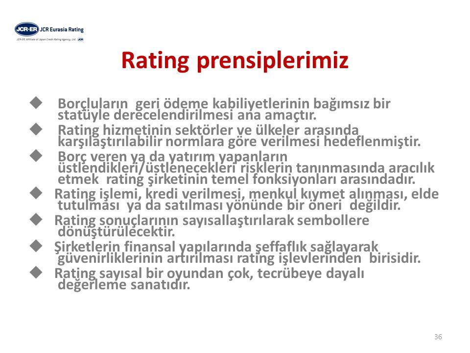 Rating prosedürü  Derecelendirme Talebi  Ücretlendirme ve Rating Sözleşmesinin Yürürlüğe Girmesi  Derecelendirme Ekibinin oluşturulması  Ön Hazırlık ve Ön analiz  Due Diligence Öncesi Toplantı  Due Diligence  Toplantı Sonrasında İzleme analiz  Derecelendirme komitesi ile Rating Toplantısı  Ratingin Kuruma Bildirilmesi  Eğer varsa kurumun itirazları bunların bildirilmesi ve ek bilgilerin sunulması  Ratingin Açıklanması  Rating Sonrası İzleme 37