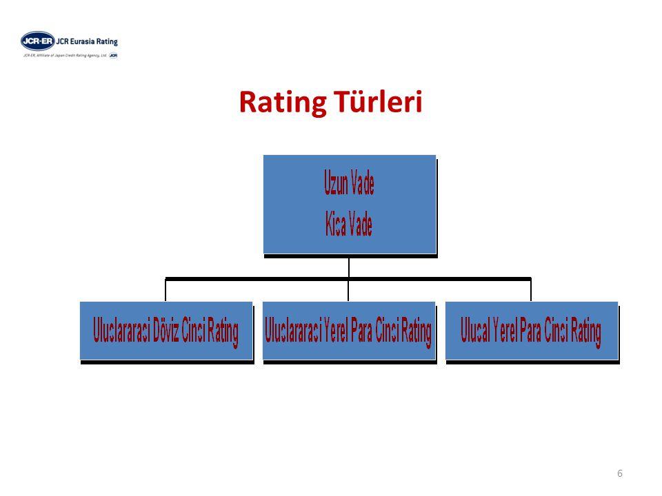 Ratinge Konu Olabilecek Gruplar Bankalar Hisse ihracı Aracı Kurumlar Tahvil ihracı Factoring Şirketleri Diğer sermaye piyasası araçları Portföy Yönetim Şirketleri Seküritizasyon GMYO Tüketici Finansmanı Şirketleri Leasing Şirketleri Sigorta ve reasürans Şirketleri Emeklilik fonları Kamu Kurumları Sınai ve Ticari Şirketler Belediyeler İpoteğe dayalı finansman kuruluşları Ülke ratingi Kurumsal rating İhraç ratingiProje ratingi 7
