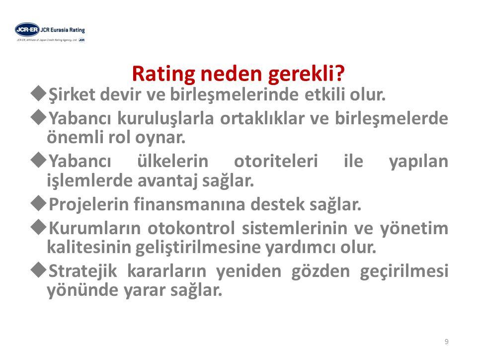 Rating neden gerekli.