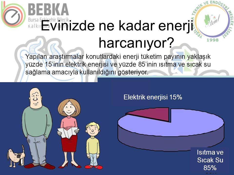 Evinizde ne kadar enerji harcanıyor? Yapılan araştırmalar konutlardaki enerji tüketim payının yaklaşık yüzde 15'inin elektrik enerjisi ve yüzde 85'ini