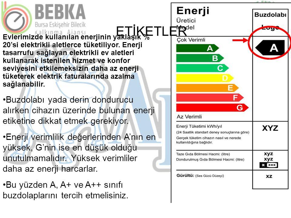 Evlerimizde kullanılan enerjinin yaklaşık % 20'si elektrikli aletlerce tüketiliyor. Enerji tasarrufu sağlayan elektrikli ev aletleri kullanarak isteni