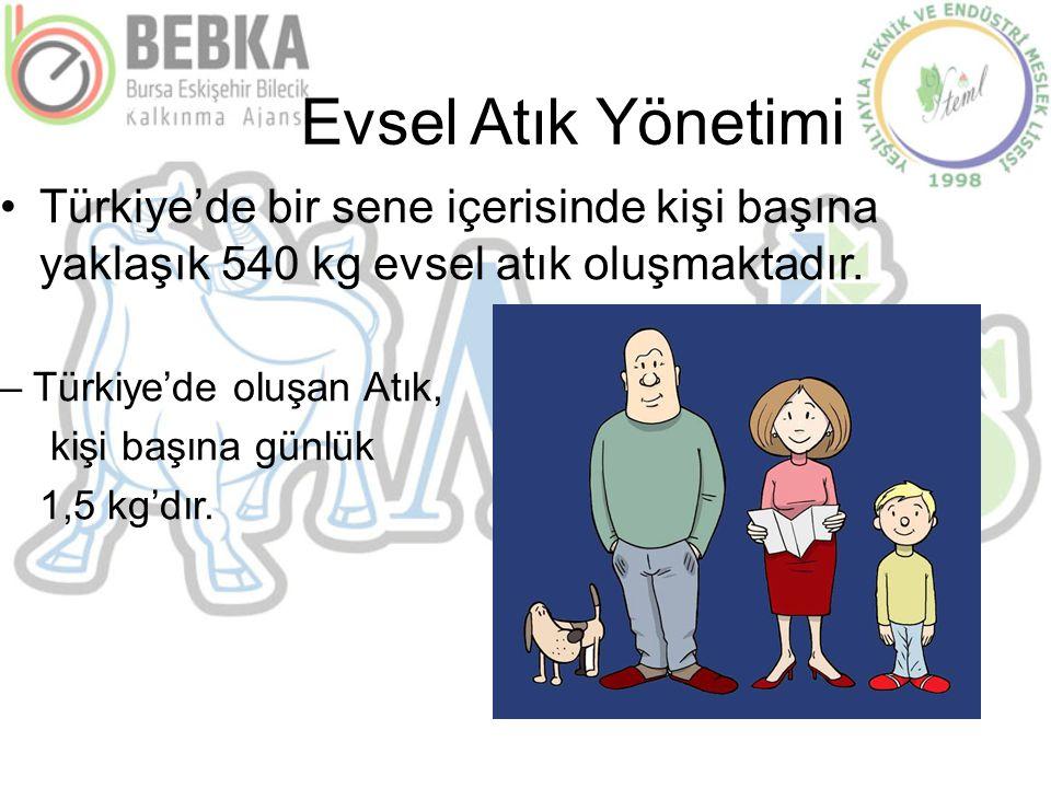 Evsel Atık Yönetimi •Türkiye'de bir sene içerisinde kişi başına yaklaşık 540 kg evsel atık oluşmaktadır. – Türkiye'de oluşan Atık, kişi başına günlük