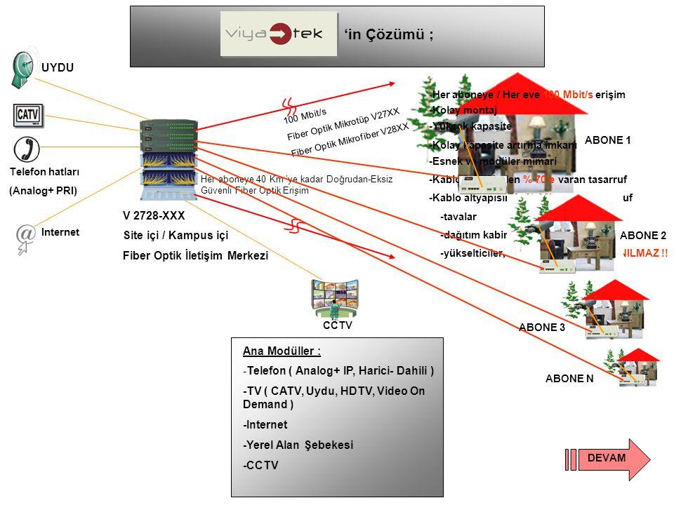 V 2728-XXX Site içi / Kampus içi Fiber Optik İletişim Merkezi Ana Modüller : -Telefon ( Analog+ IP, Harici- Dahili ) -TV ( CATV, Uydu, HDTV, Video On Demand ) -Internet -Yerel Alan Şebekesi -CCTV UYDU Telefon hatları (Analog+ PRI) Internet CCTV 'in Çözümü ; Her aboneye 40 Km 'ye kadar Doğrudan-Eksiz Güvenli Fiber Optik Erişim 100 Mbit/s Fiber Optik Mikrotüp V27XX Fiber Optik Mikrofiber V28XX -Her aboneye / Her eve 100 Mbit/s erişim -Kolay montaj -Yüksek kapasite -Kolay kapasite artırma imkanı -Esnek ve modüler mimari -Kablo işçiliğinden % 70'e varan tasarruf -Kablo altyapısında % 30' a varan tasarruf -tavalar -dağıtım kabinetleri ve panoları -yükselticiler, tekrarlayıcıları KULLANILMAZ !.