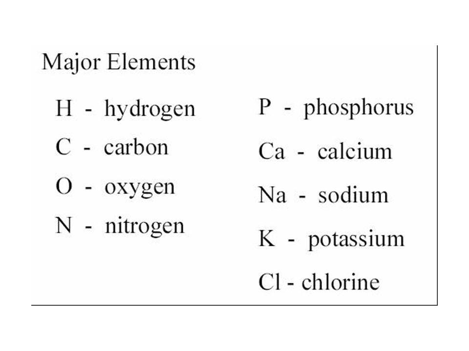Vücudu oluşturan elementler •Vücudun yaklaşık % 98 i –oksijen, –karbon, –hidrojen, –nitrojen, –kalsiyum ve –fosfor olmak üzere sadece altı elementten meydana gelmiştir.