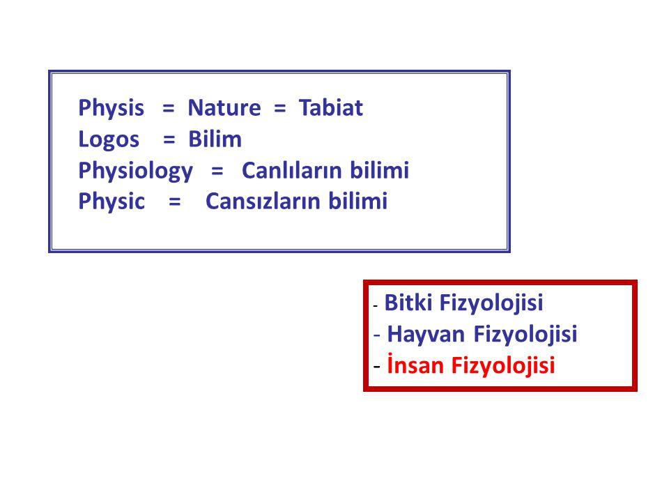 Physis = Nature = Tabiat Logos = Bilim Physiology = Canlıların bilimi Physic = Cansızların bilimi - Bitki Fizyolojisi - Hayvan Fizyolojisi - İnsan Fizyolojisi