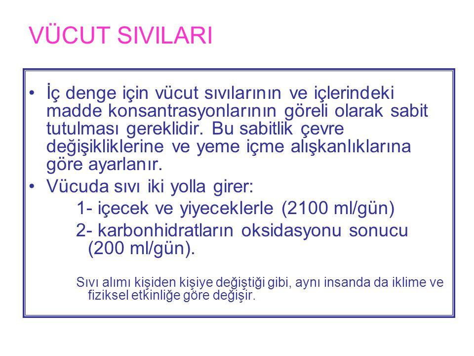 SIVI KAYBI İnsensibıl Sıvı Kaybı: •İnsanın farkına varmadan kaybettiği su miktarıdır.