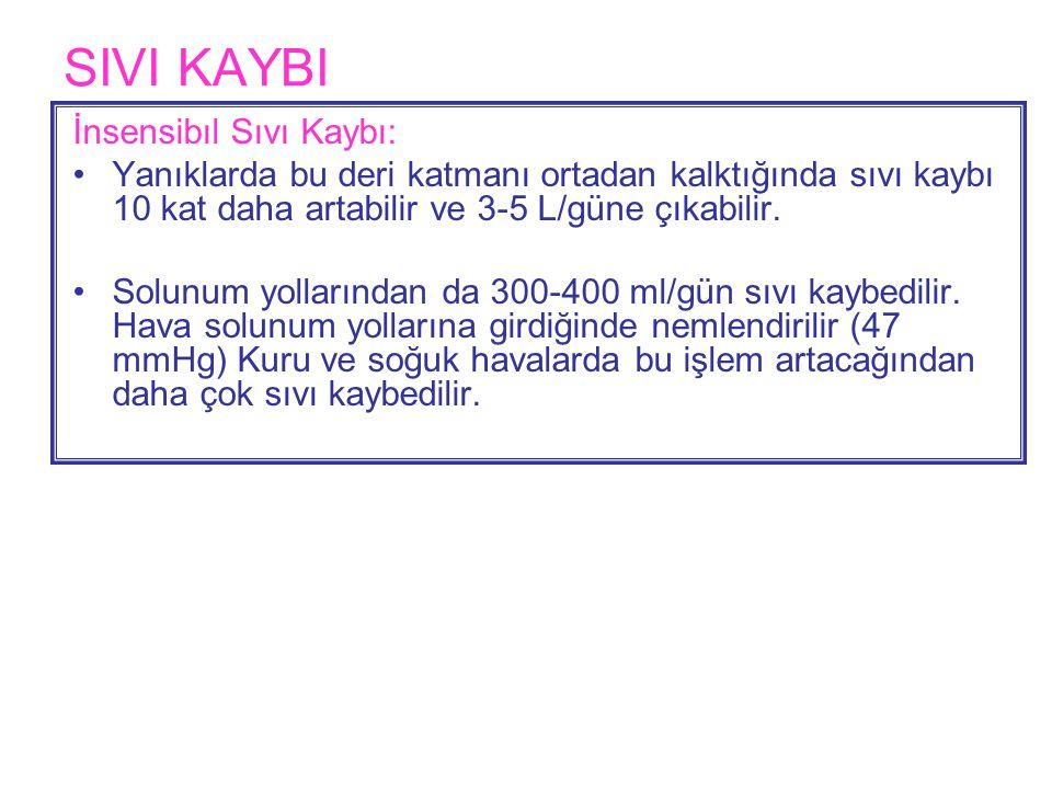 SIVI KAYBI İnsensibıl Sıvı Kaybı: •Yanıklarda bu deri katmanı ortadan kalktığında sıvı kaybı 10 kat daha artabilir ve 3-5 L/güne çıkabilir.