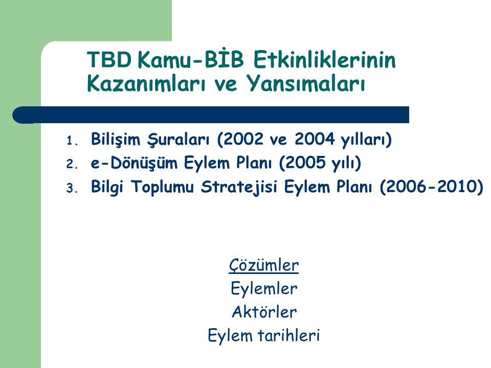 TBD Kamu-BİB Etkinliklerinin Kazanımları ve Yansımaları 1. Bilişim Şuraları (2002 ve 2004 yılları) 2. e-Dönüşüm Eylem Planı (2005 yılı) 3. Bilgi Toplu