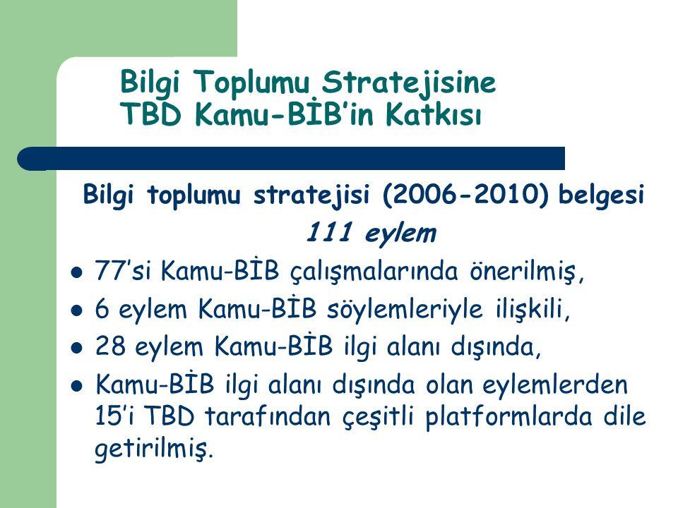 Bilgi Toplumu Stratejisine TBD Kamu-BİB'in Katkısı Bilgi toplumu stratejisi (2006-2010) belgesi 111 eylem  77'si Kamu-BİB çalışmalarında önerilmiş,  6 eylem Kamu-BİB söylemleriyle ilişkili,  28 eylem Kamu-BİB ilgi alanı dışında,  Kamu-BİB ilgi alanı dışında olan eylemlerden 15'i TBD tarafından çeşitli platformlarda dile getirilmiş.