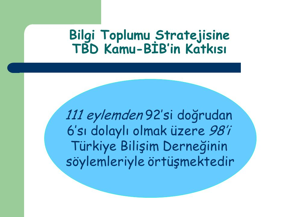 Bilgi Toplumu Stratejisine TBD Kamu-BİB'in Katkısı 111 eylemden 92'si doğrudan 6'sı dolaylı olmak üzere 98'i Türkiye Bilişim Derneğinin söylemleriyle örtüşmektedir