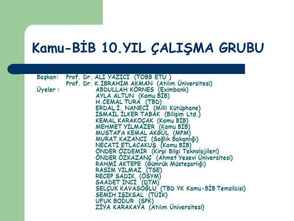 Başkan: Prof.Dr. ALİ YAZICI (TOBB ETU ) Prof. Dr.
