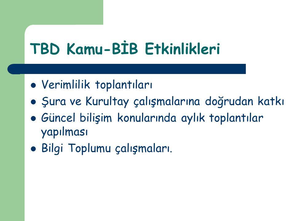 TBD Kamu-BİB Etkinlikleri  Verimlilik toplantıları  Şura ve Kurultay çalışmalarına doğrudan katkı  Güncel bilişim konularında aylık toplantılar yapılması  Bilgi Toplumu çalışmaları.