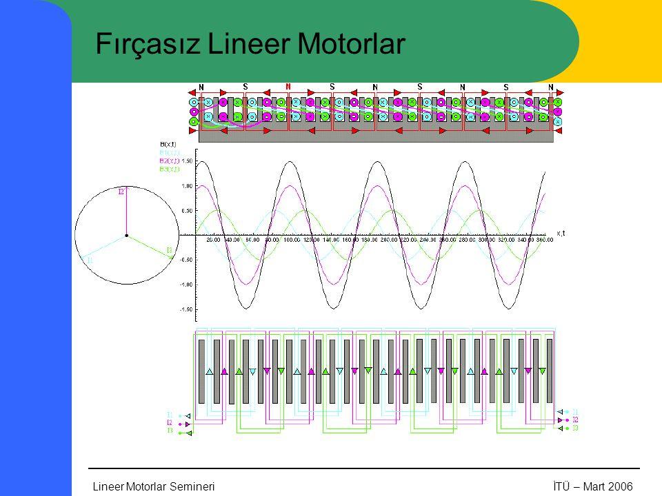 Lineer Motorlar SemineriİTÜ – Mart 2006 Fırçasız Lineer Motorlar