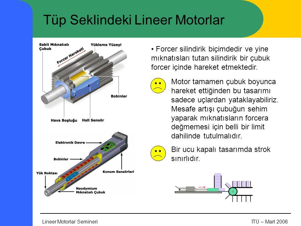 Lineer Motorlar SemineriİTÜ – Mart 2006 Tüp Seklindeki Lineer Motorlar • Forcer silindirik biçimdedir ve yine mıknatısları tutan silindirik bir çubuk forcer içinde hareket etmektedir.