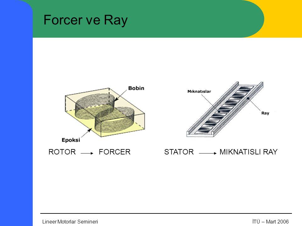 Lineer Motorlar SemineriİTÜ – Mart 2006 Forcer ve Ray FORCERMIKNATISLI RAYROTORSTATOR