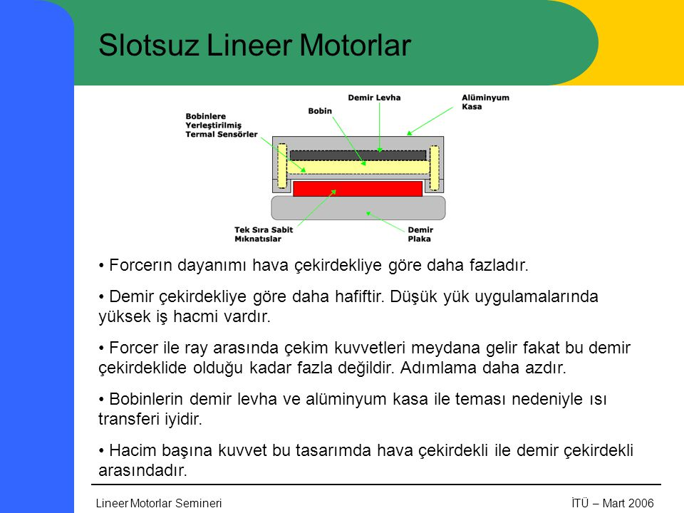 Lineer Motorlar SemineriİTÜ – Mart 2006 Slotsuz Lineer Motorlar • Forcerın dayanımı hava çekirdekliye göre daha fazladır. • Demir çekirdekliye göre da