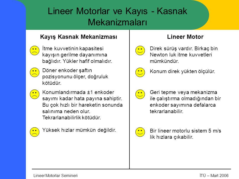 Lineer Motorlar SemineriİTÜ – Mart 2006 Lineer Motorlar ve Kayıs - Kasnak Mekanizmaları İtme kuvvetinin kapasitesi kayışın gerilme dayanımına bağlıdır.