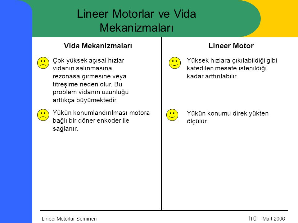 Lineer Motorlar SemineriİTÜ – Mart 2006 Lineer Motorlar ve Vida Mekanizmaları Çok yüksek açısal hızlar vidanın salınmasına, rezonasa girmesine veya titreşime neden olur.