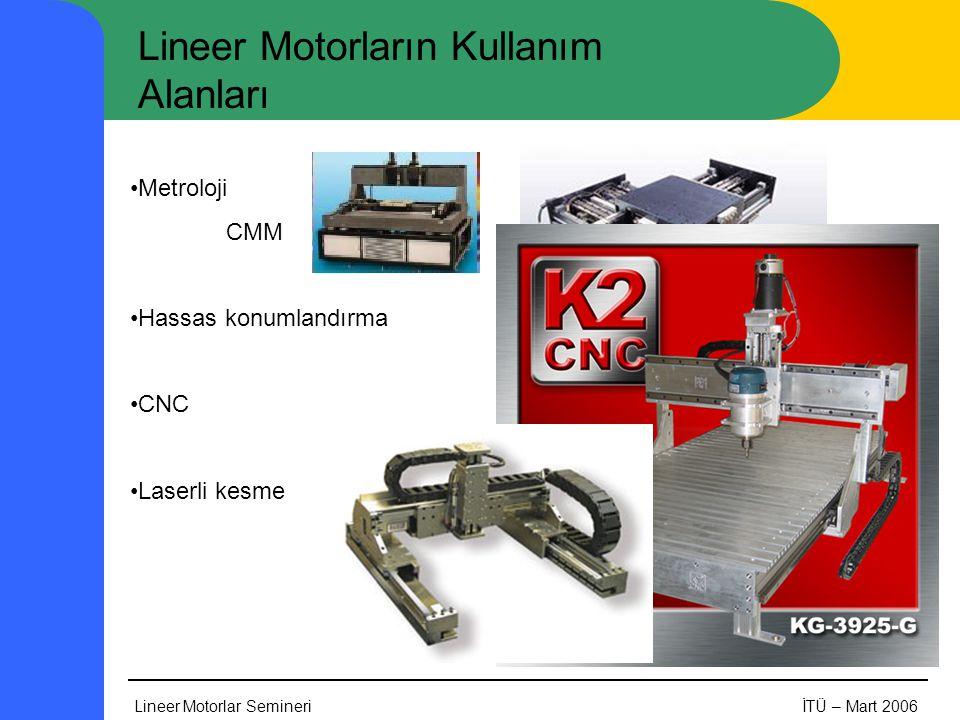 Lineer Motorlar SemineriİTÜ – Mart 2006 Lineer Motorların Kullanım Alanları •Metroloji CMM •Hassas konumlandırma •CNC •Laserli kesme